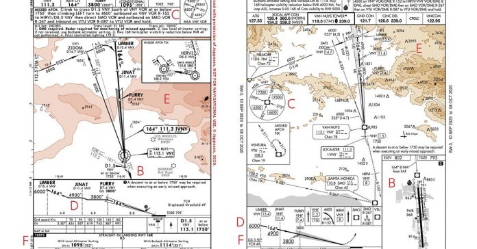 Two Kinds of Instrument Approach Charts